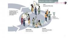 Från förstudie-marathon till design sprint